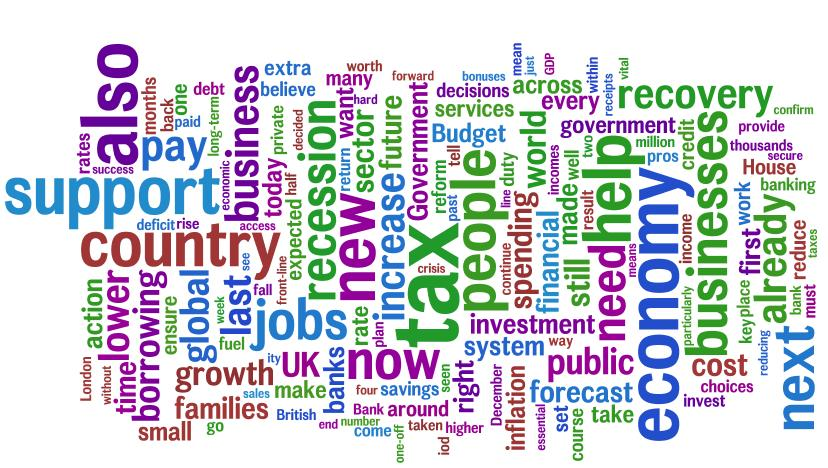 Wordle.net Budget 24 March 2010