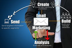 Get started with email marketing{{}}