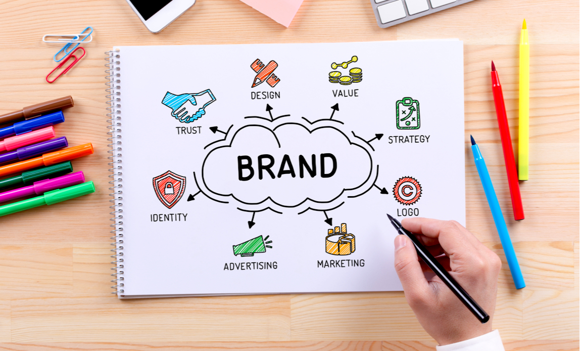 Branding overview | Marketing Donut