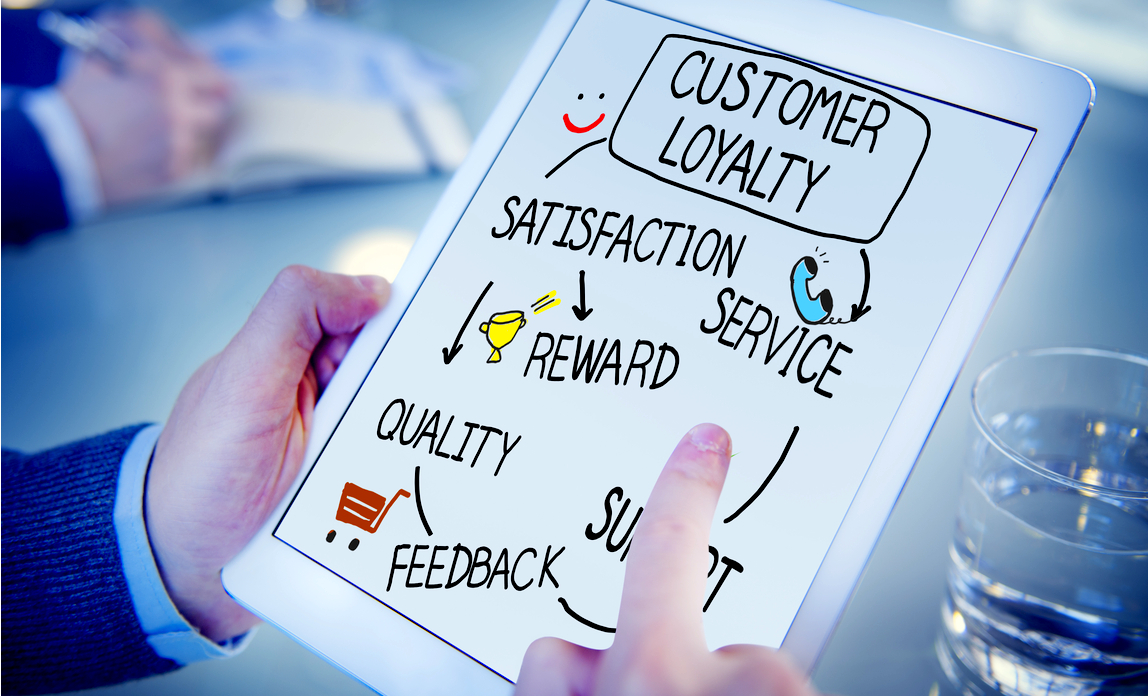 Image result for Build Customer Loyalty