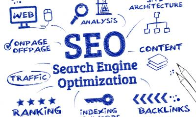 Image of some aspects of SEO
