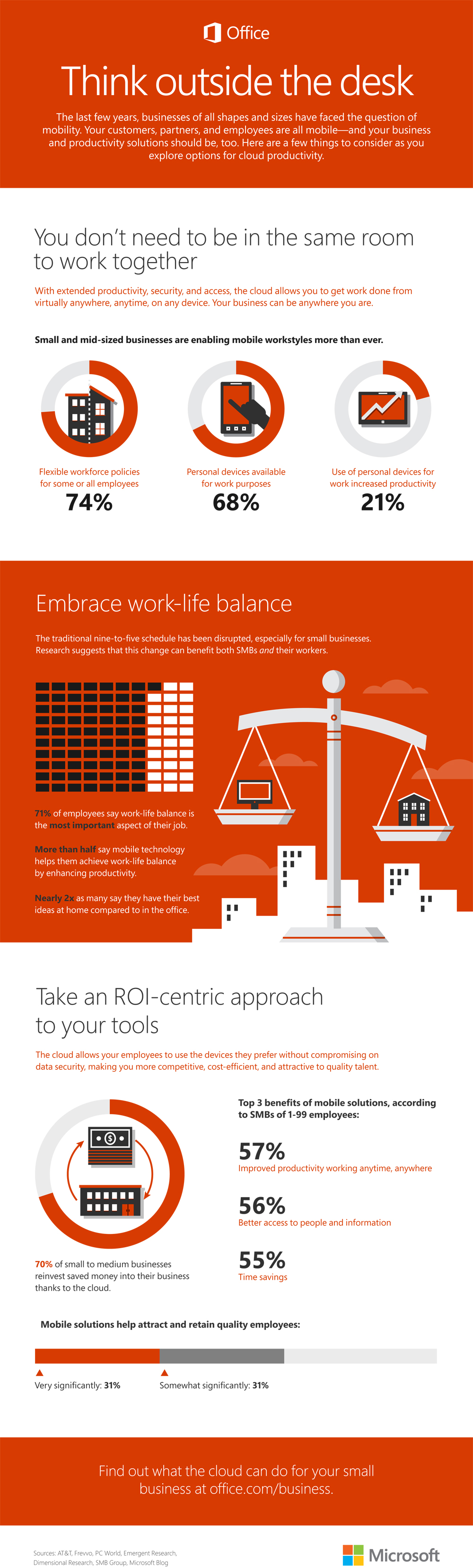 Think outside the desk - infographic